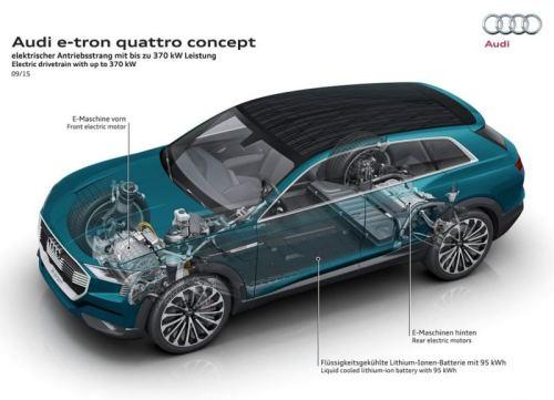 Ауди е-трон квадро 2018 года фото характеристики Audi