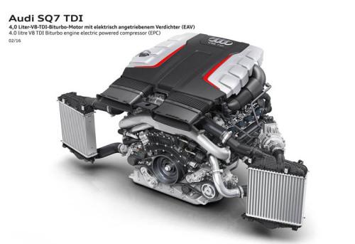 фото двигателя Audi SQ7 TDI