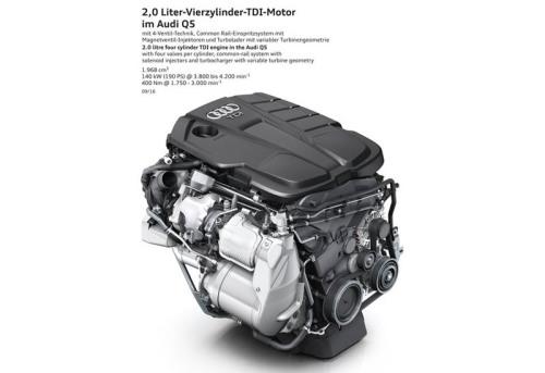 фото двигателя Audi Q5 2 2017-2018